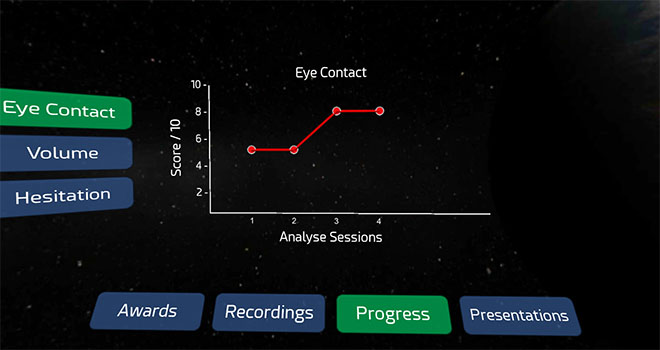 Tracking your eye contact progress within the VirtualSpeech app