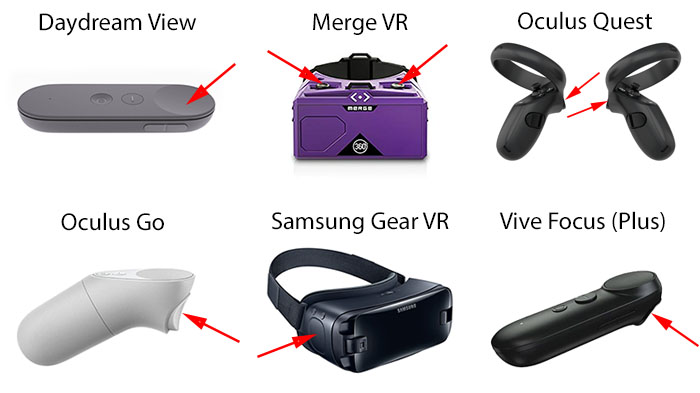 VR headset trigger locations