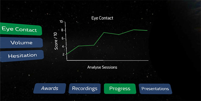 Track your presentation progress in our stats room