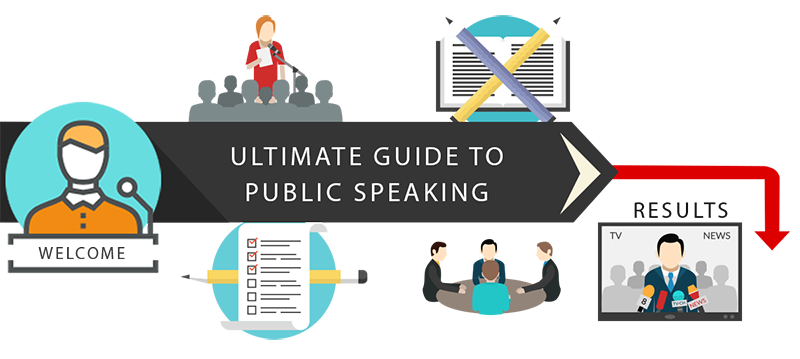 public speaking guide to master your speaking, communication and presentation skills